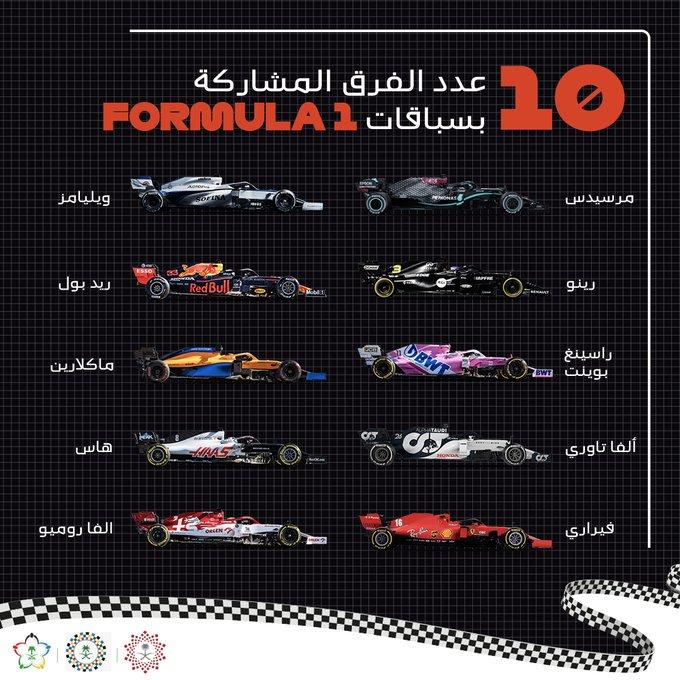 سباق الفورميلا في السعودية لأول مرة - دنيا يا دنيا